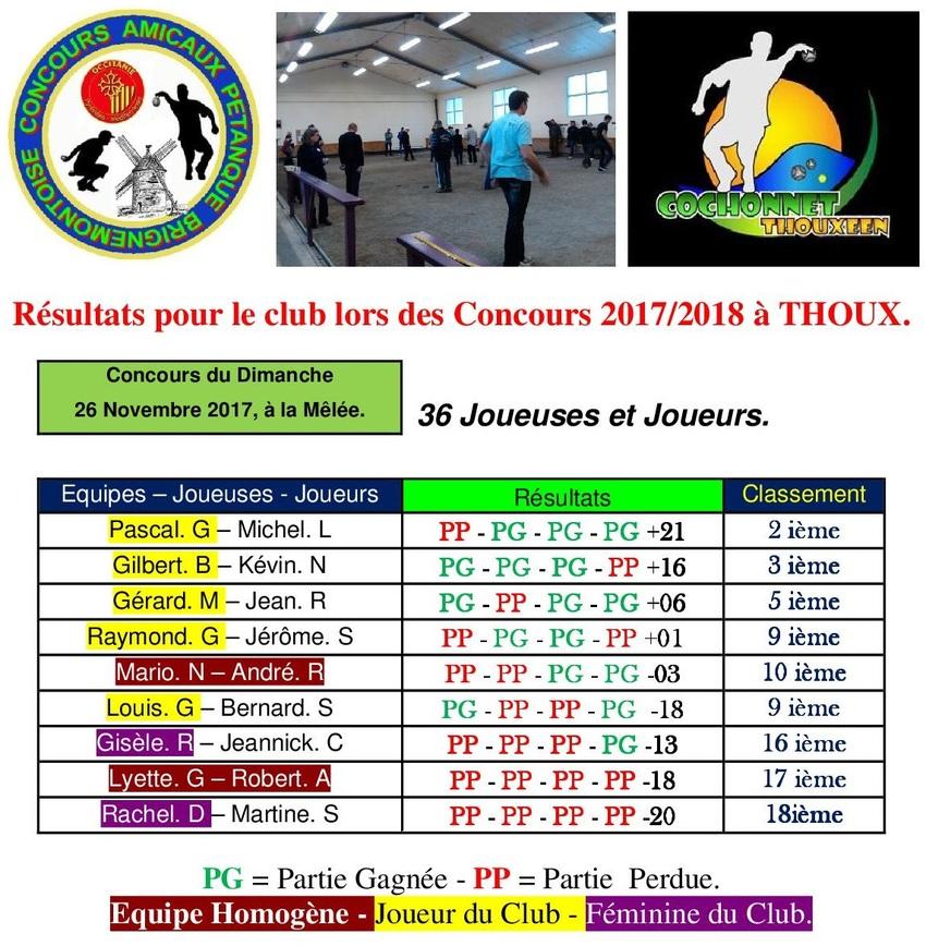 4ième Concours du Dimanche à Thoux