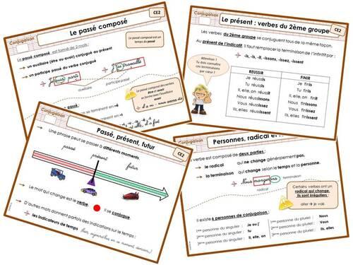 Leçons étude de la langue - CE2