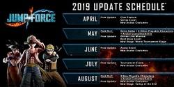 Jump Force vous propose le planning de ses prochaines mises à jour