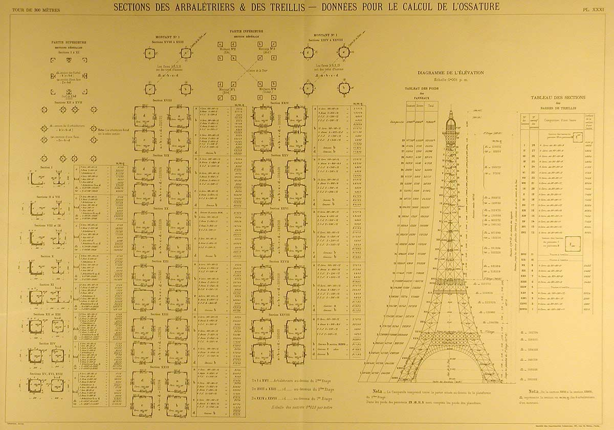 La tour eiffel moroccan - Dimensions tour eiffel ...