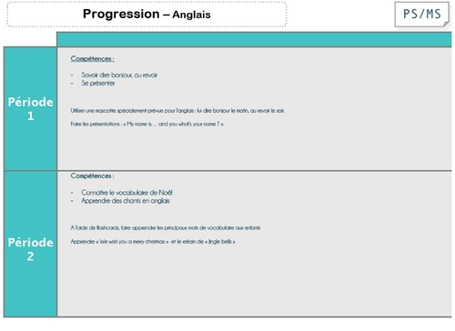 Programmation PS/MS - Anglais