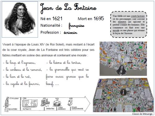 Jean de La Fontaine en Histoire de l'Art