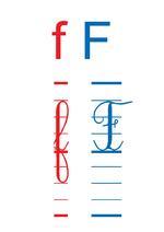 les lettres de l'alphabet