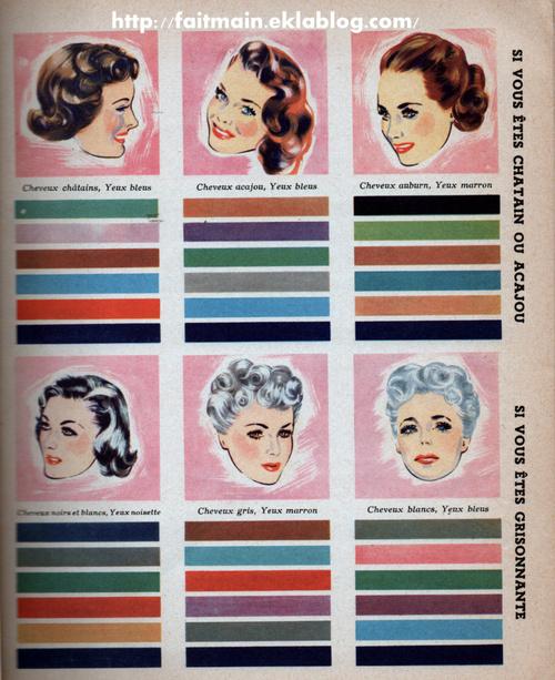 comment choisir son style de robe et couleurs par apport a nôtre silhouette ...