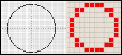 Boite à Outils #1 : Cercle, sphère & Co