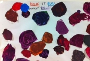 Fabriquer des couleurs