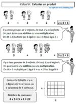 Cap maths ce2 - période 2