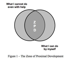 Travailler la ZPD en classe dans les apprentissages et les moyens autocorrectifs avec confiance