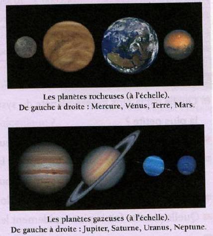Les mouvements de la Terre (et des planètes) autour du soleil CM2