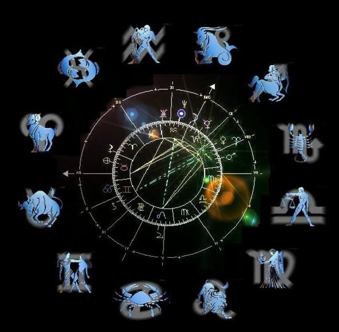 Horoscope des signes