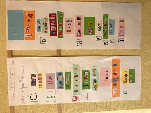 L'ordre alphabétique selon les CE1 - CE2...