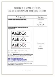 Astuces pour adapter les supports écrits pour les élèves rencontrant des difficultés en lecture