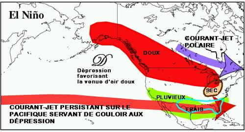 Qu'est-ce qu'El Nino et la Nina ? (3)