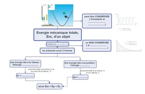 3  Conversion Ec- Ep
