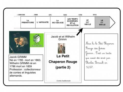 Cartes d'identité histoire des arts cycle 3