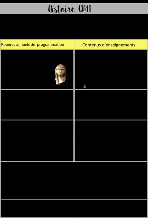Programmation d'Histoire CM1