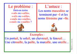 """Mes affiches """"astuces"""" (français)"""