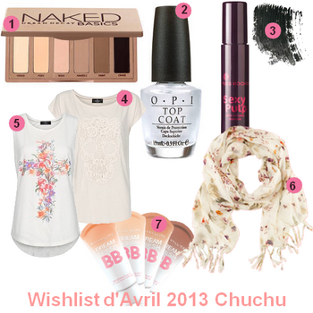 [Wishlist1] Avril 2013