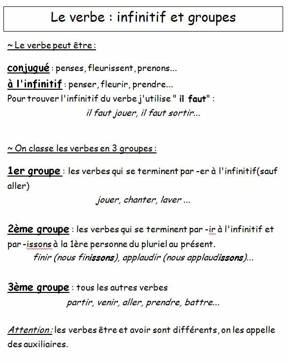 Conjugaison Ce2 Classe Maurice Careme Ce1 De Mme Aurambout