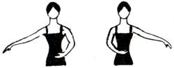 0-Info Danse classique : les 5 positions