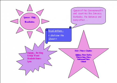 places and forms of power Posts about places and forms of power (powers and counter powers) written by clairedelamarre.