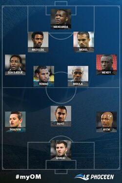 Reims 0 - OM 5