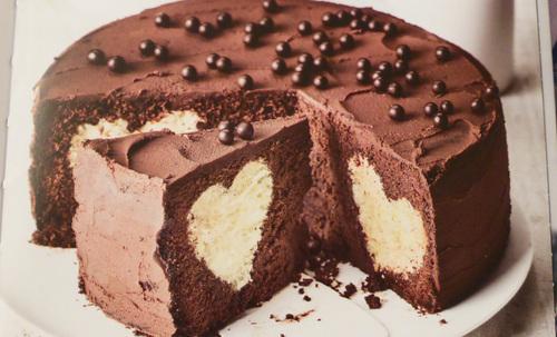 Est-ce une bonne idée de faire des tartes ??