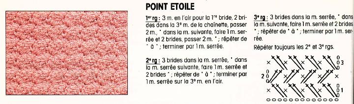 Point Etoile