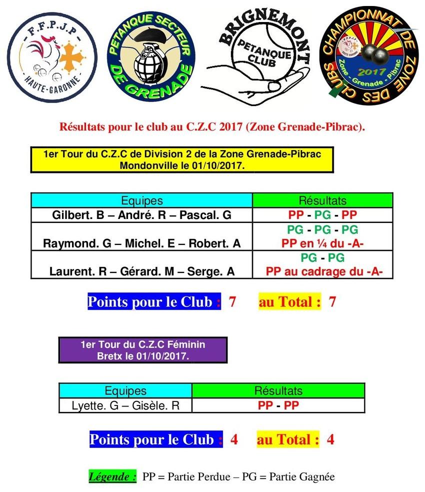 1er Tour du C.Z.C Féminines à Bretx et Masculins à Mondonville.