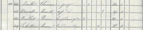 Recensement 1851 à Artonne