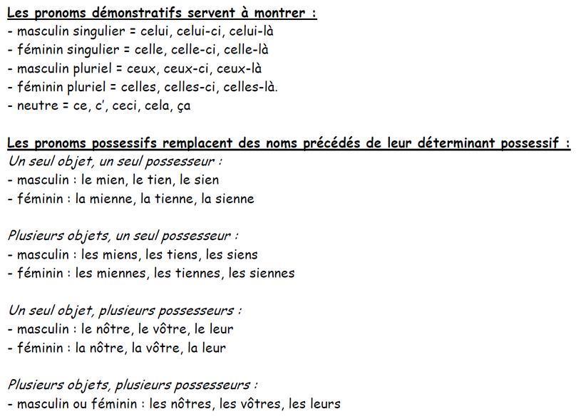 Super Grammaire - La classe de CM1-CM2 d'Oxelaere (RPI2) KK33