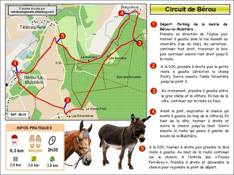 Le circuit de Bérou