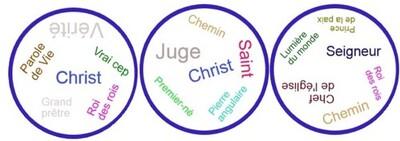 Calendrier de Lecture Biblique - Son Nom Est (4)