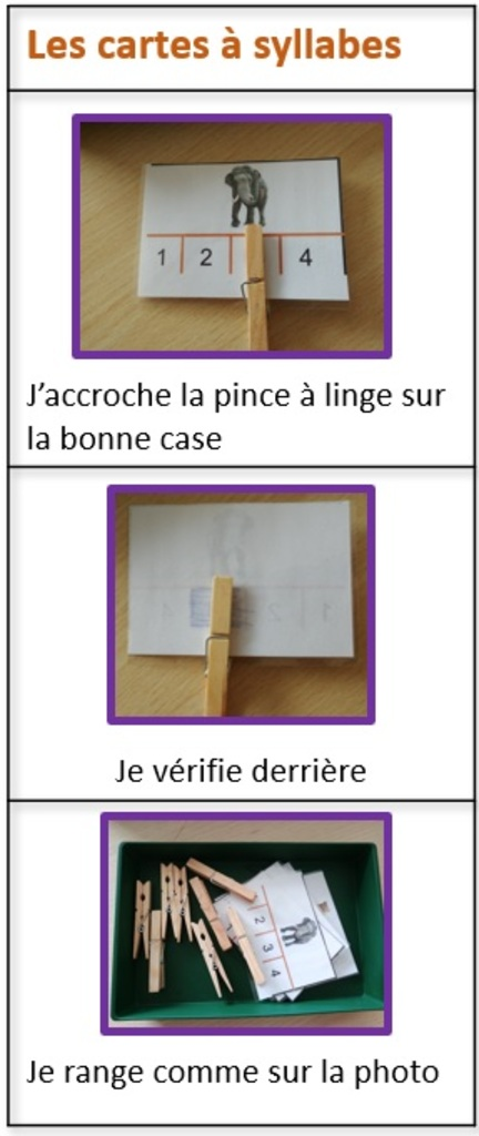 Les cartes à syllabes