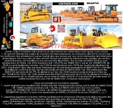 CHINE: forte envolée des ventes de matériels neufs de construction.