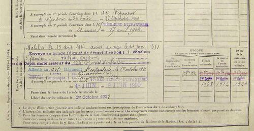 Joseph Pannetier registre matricule