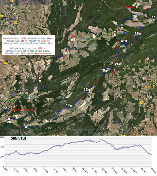 Semi-marathon de Gigondas 2013