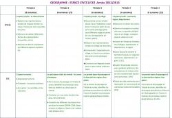 Programmation 2012/2013 : DDM/Histoire Géo/Sciences/Instr civique