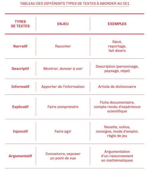 Le petit livre rouge (10)