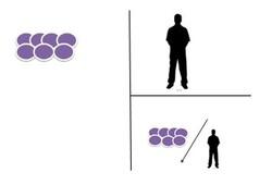 division 2 par soustractions successives