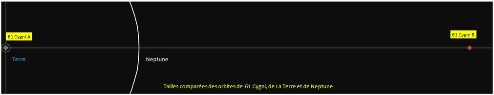 Mars 2013   STF2758AB - WDS 21069+3845 - 61 Cygni