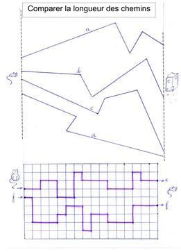 Comparer ou mesurer des longueurs CE2