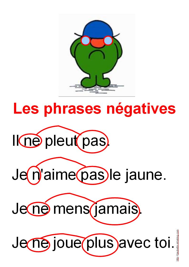 Phrases n gatives et affirmatives zaubette - Le sel et les ondes negatives ...