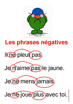 Phrases négatives et affirmatives