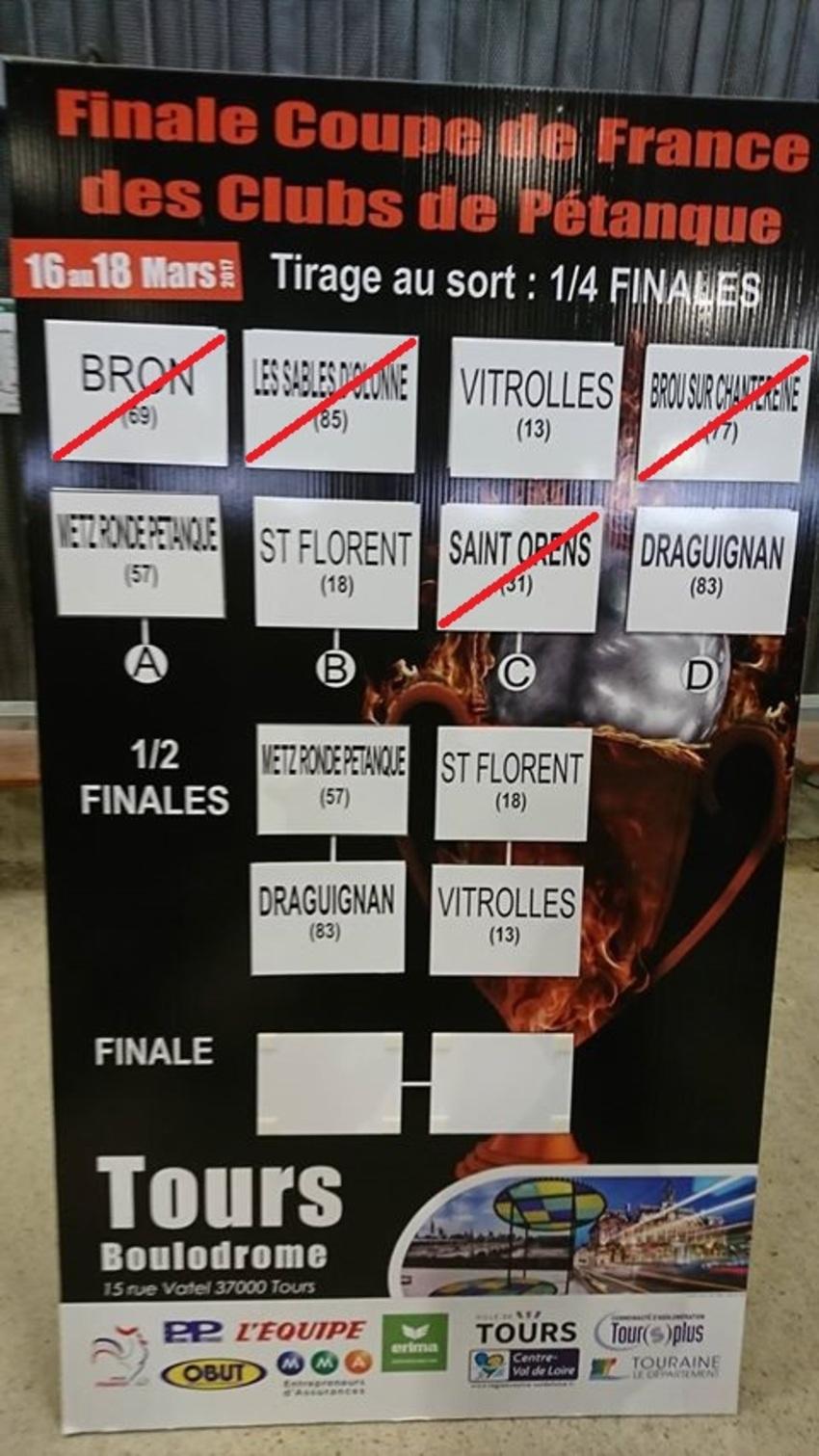 Résultats des 1/4 de Finales et Rencontres des 1/2 Finales..