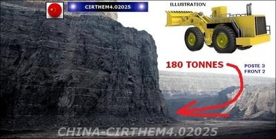 CHINE: des méga-chargeuses sur pneus de 120 à 255 tonnes.