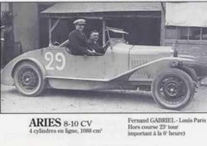 Le Mans 1927 Abandons, Eliminées & Disqualifiée