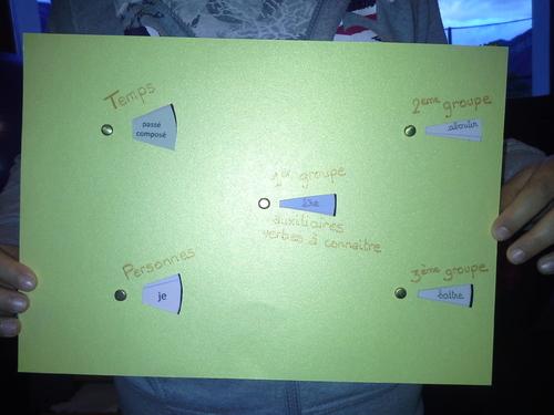 Mes ateliers Montessori