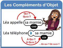 Affichage grammaire : COD, COI et CC