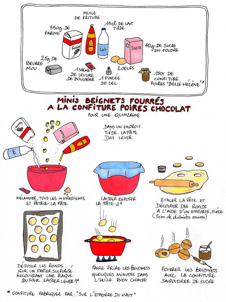 Minis beignets fourrés à la confiture poire-chocolat